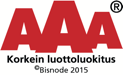 AAA Korkein luottoluokitus 2015